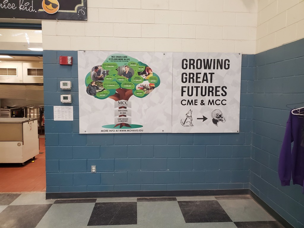 Growing Great Futures Poster